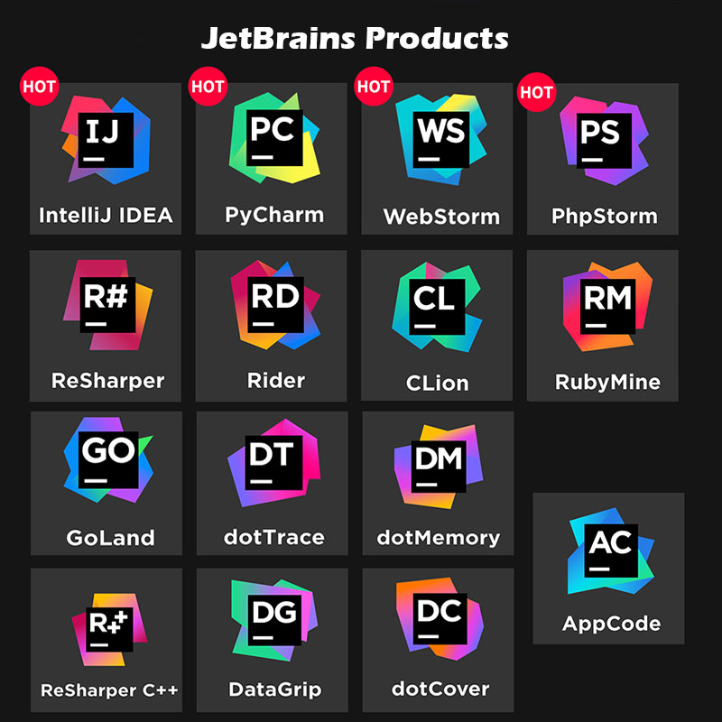JetBrains Products License Key